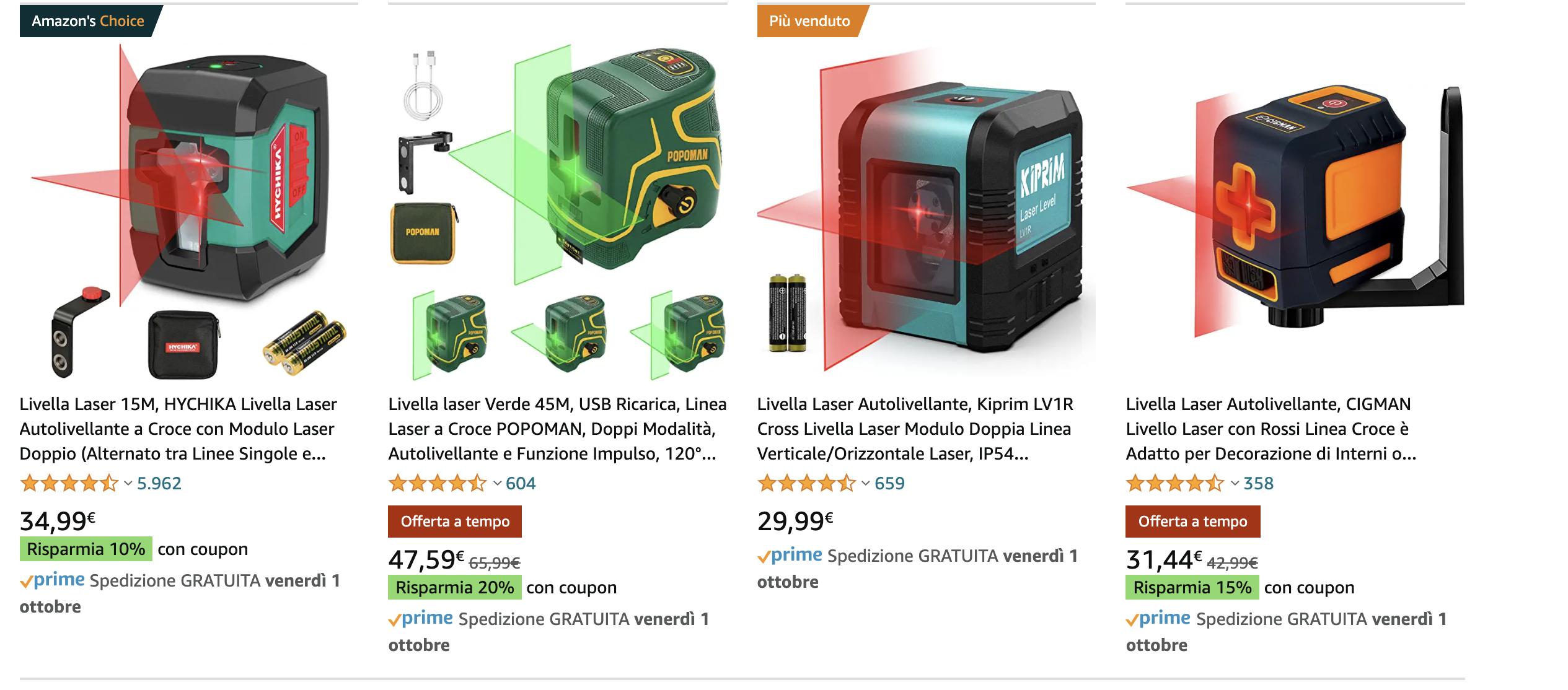 Ecco perché scegliere le migliori livelle e misuratori laser